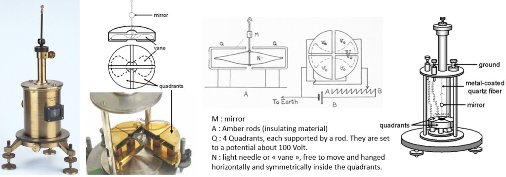 electrometer2