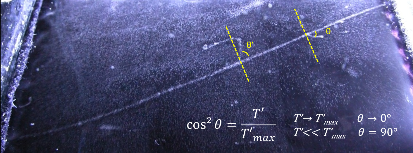 A proton travelling in one of my cloud chamber created 2 δ rays. But what's its direction of motion ?