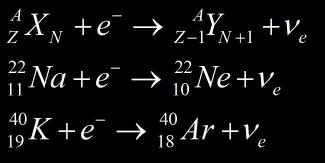 capture electronique
