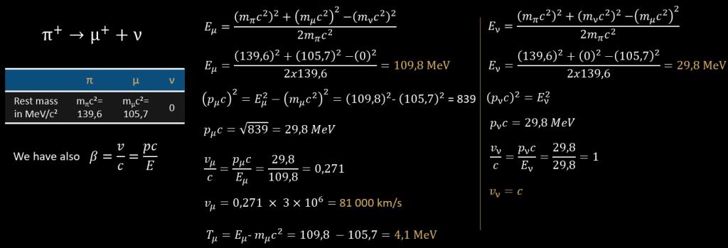 two body decay relativist speed example