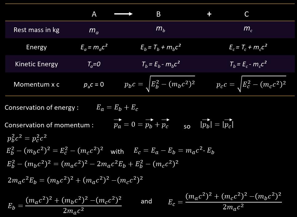two body decay relativist speed